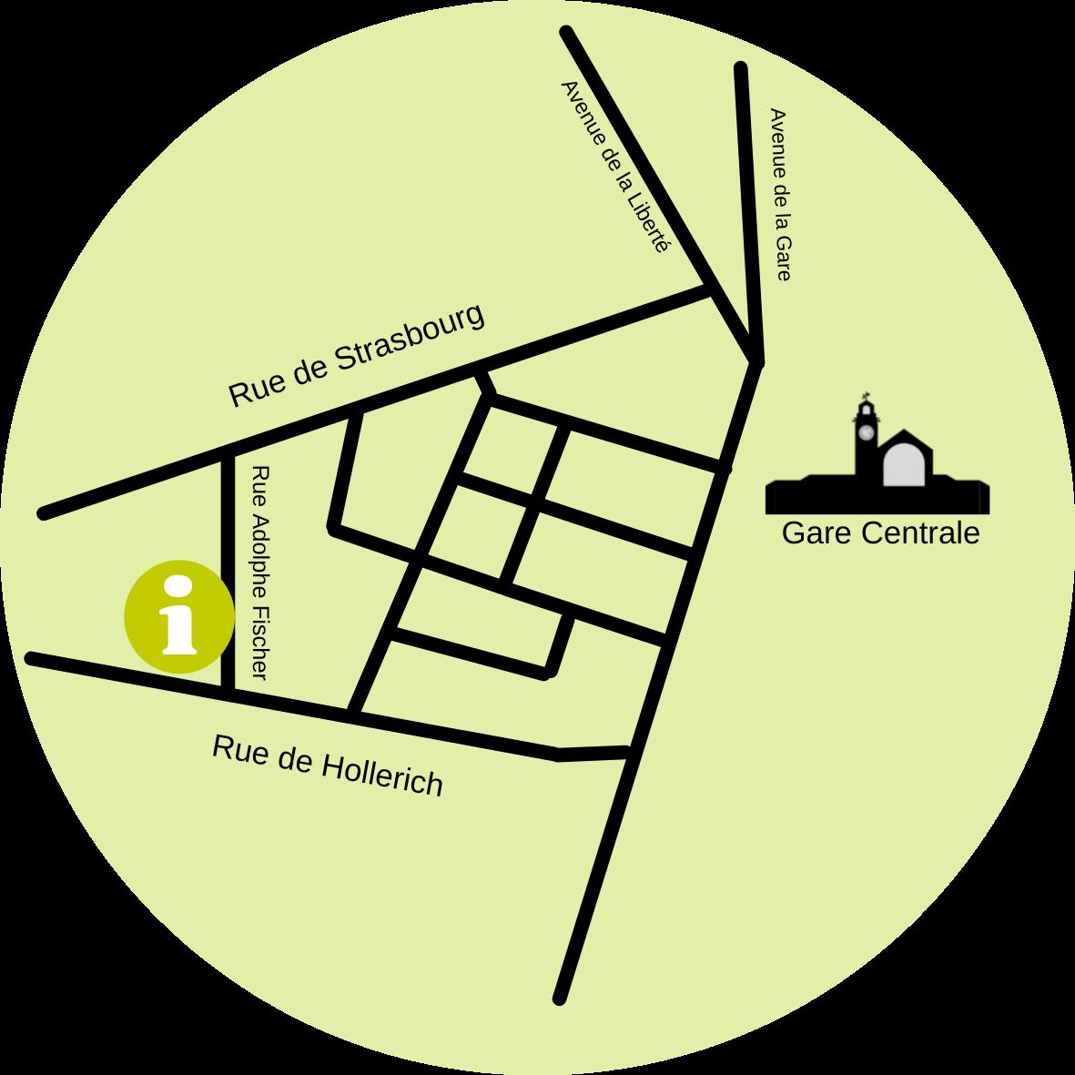 Adresse du CITIM